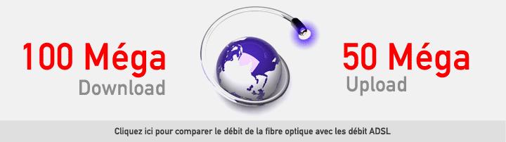 offre fibre free